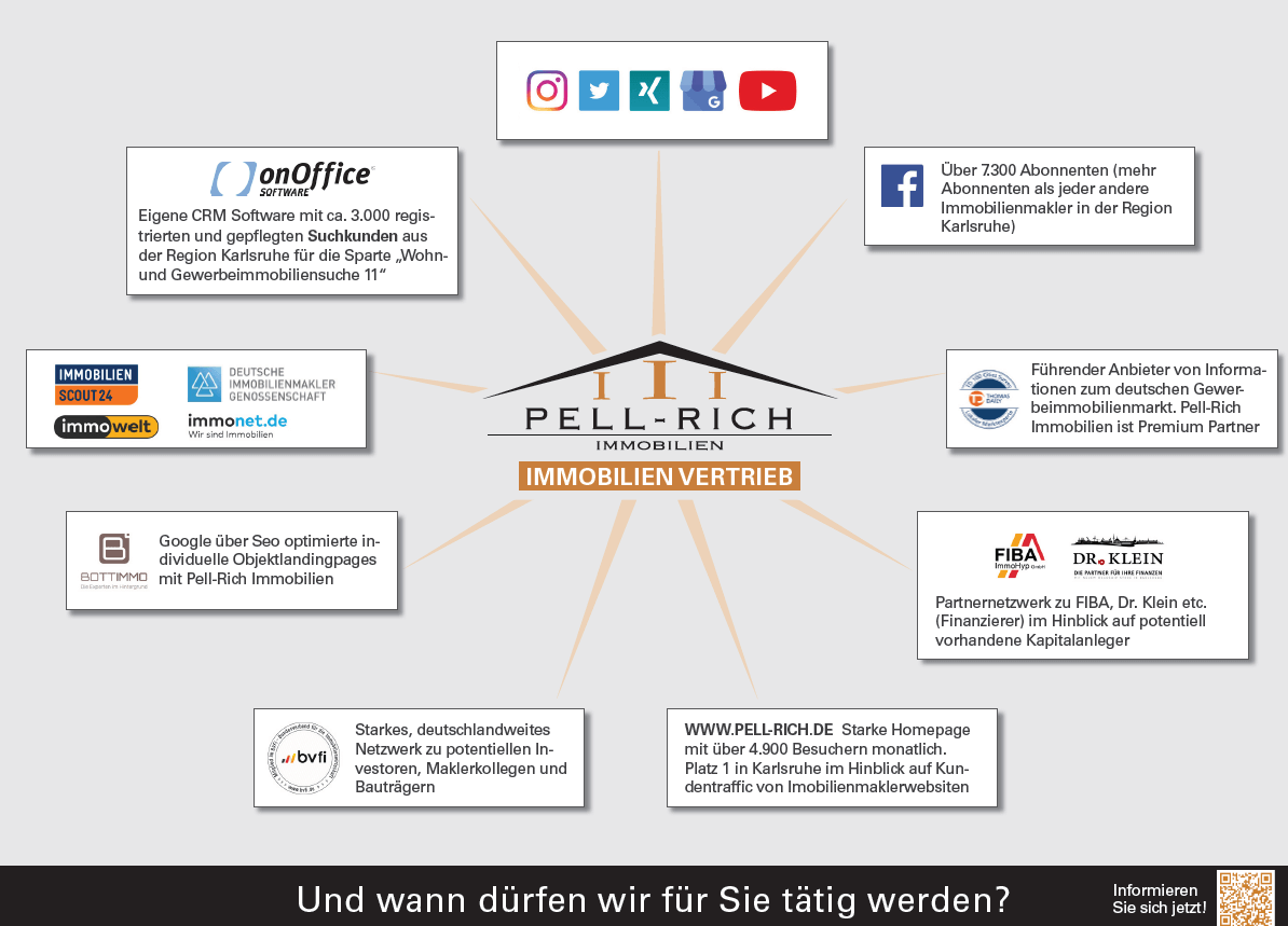 Ihre Vorteile beim Verkaufen Ihres Hauses in Karlsruhe mit Pell-Rich Immobilien